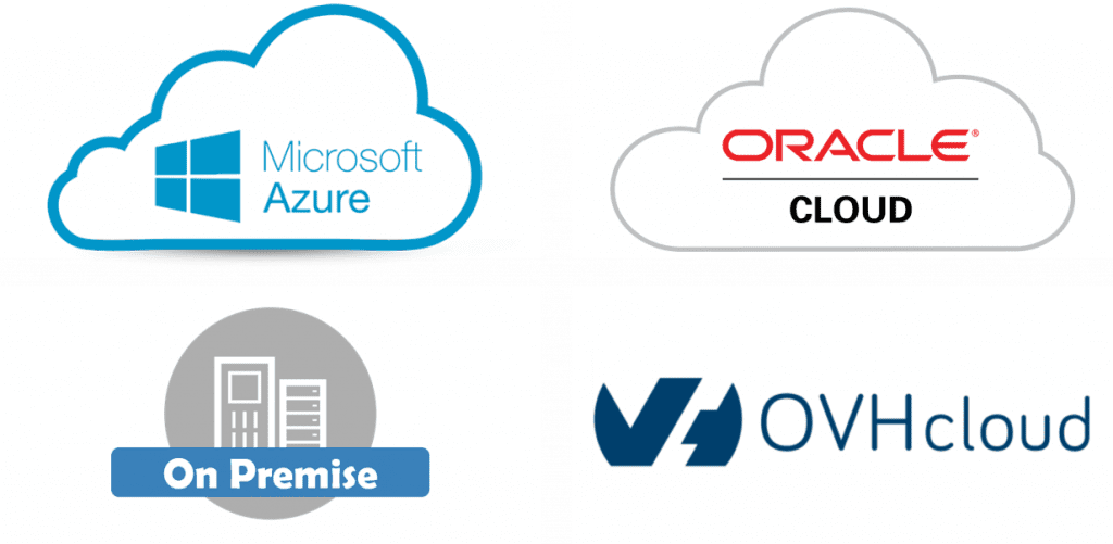 Cloud execution environments for Busit Application Platform: Microsoft Azure, Oracle Cloud, OVH Cloud & on Premise