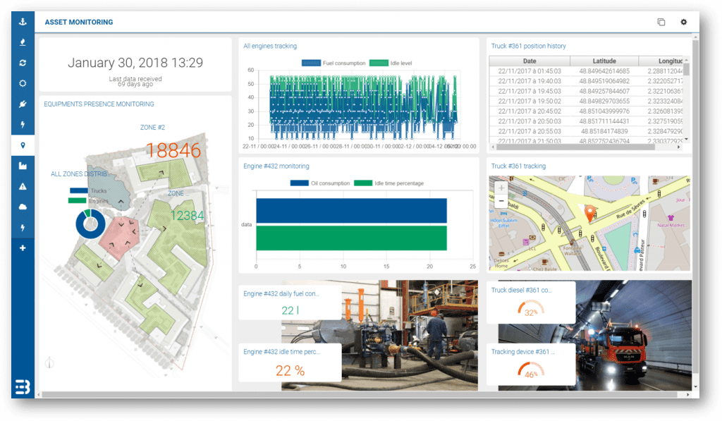 Busit Smart Logistics IoT Application dashboard